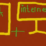 Opdrachtgevers taalnaartaal